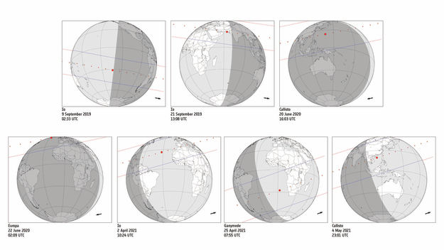 ESA Science & Technology - Upcoming stellar occultations by