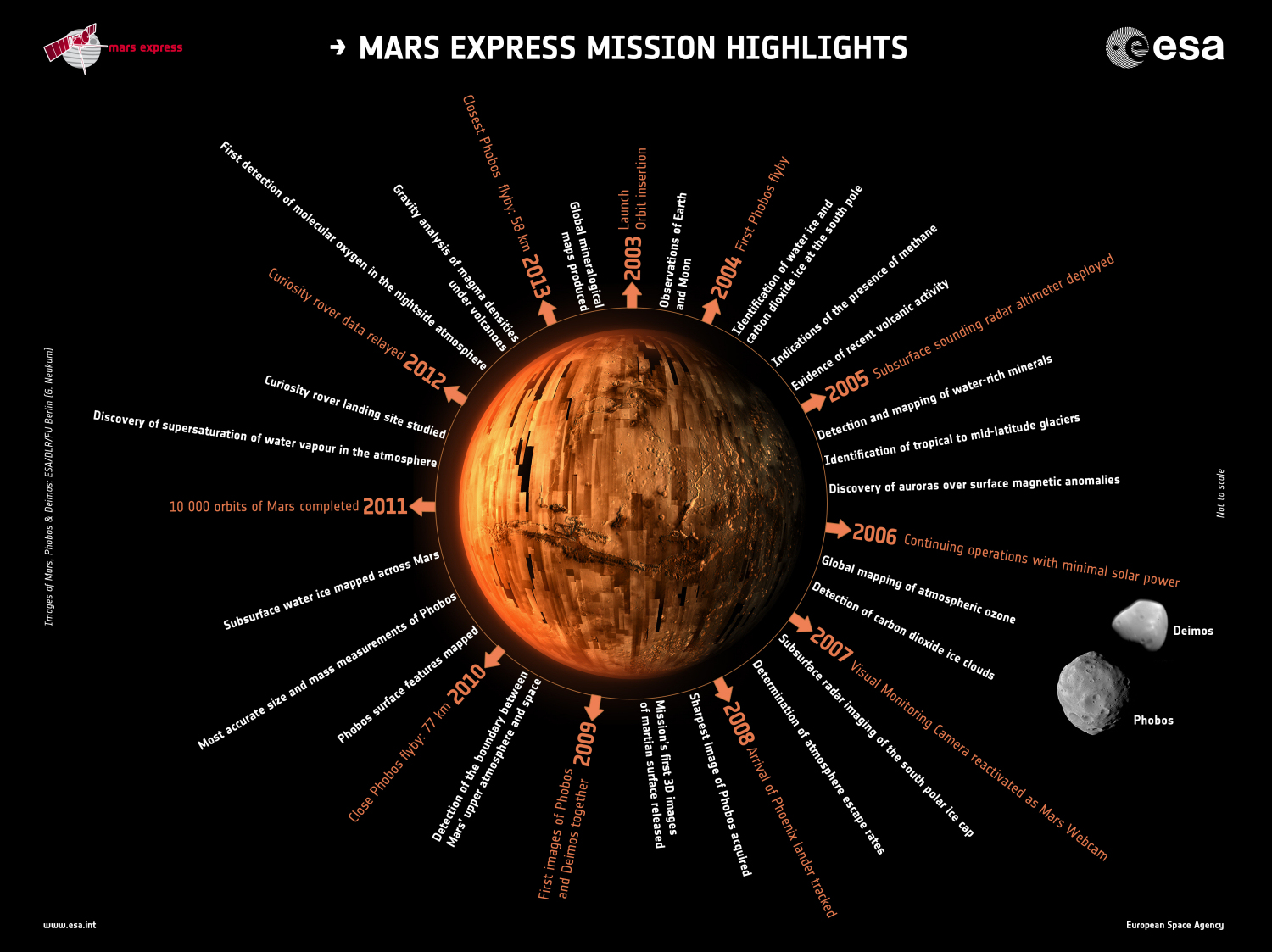 1567217142659-Mars_Express_10_year_highlights_1500.jpg