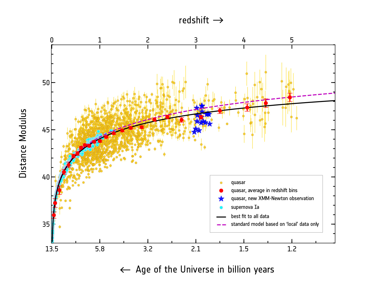 1567213768943-ESA_XMM-Newton_Hubble_plot.jpg