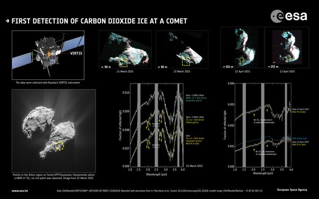 Da ble karbon dating opprettet