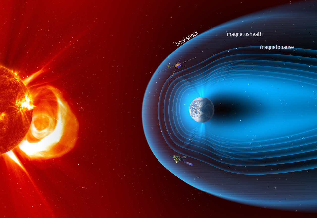 1567214163623-Magnetosphere_with_XMM-Newton_and_Cluster_1280.jpg