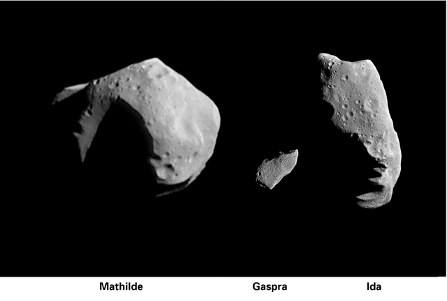 most famous asteroids - photo #43