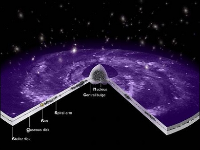 esa science & technology diagram of the milky way : milky way diagram - findchart.co