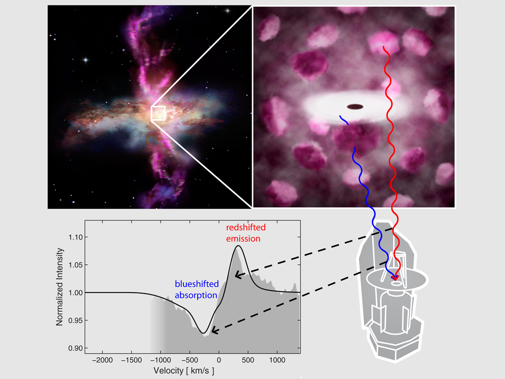 The absorption of light in interstellar space