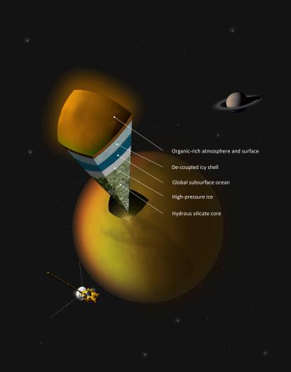 cassini saturn satellite - photo #22