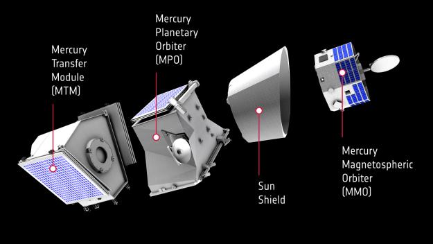 Evropská mise BepiColombo k planetě Merkur se chystá na převoz na kosmodrom