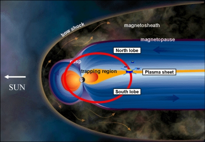 earth magnetosphere diagram earth model diagram esa science & technology: earth's magnetosphere
