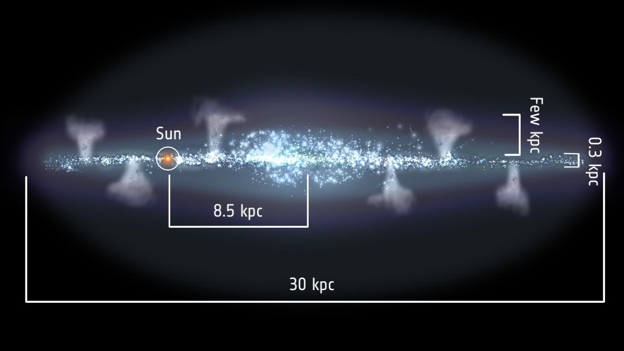supernovas responsables de fuentes en la Vía Láctea.