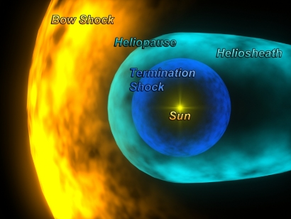 esa science amp technology the heliosphere