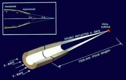 xmm spacecraft - photo #41