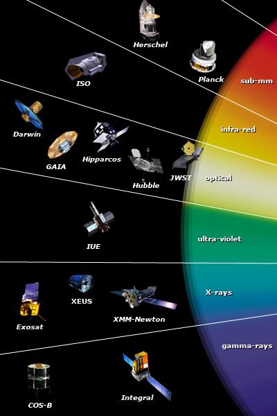 wavelength astronomy - photo #6
