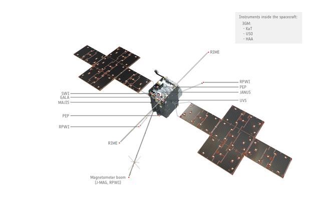 ESA_JUICE_Instruments_625.jpg