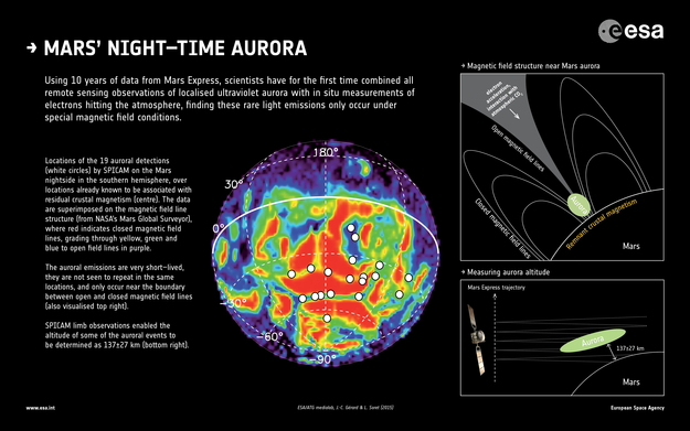 Esa Science Technology Mars Night Time Aurora