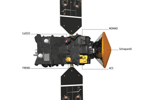 Préparation de la mission ExoMars 2016 (TGO + EDM) - Page 8 TGO_instruments_location_600