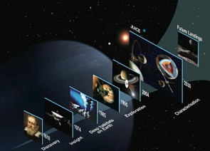History of Jovian Discovery