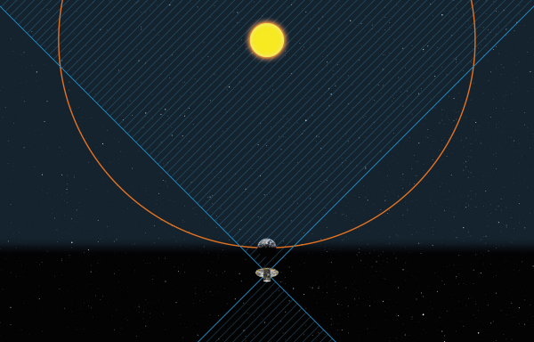 ESA Science & Technology: Challenges Closer to Home: Gaia ...