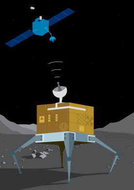 ESA - Exploration of the Moon - Back to the Moon the sustainable way