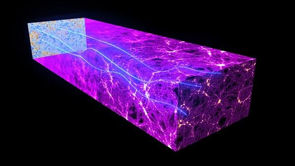 Mikro-gravitionelle afbøjninger af lyset fra fjerne quasarer