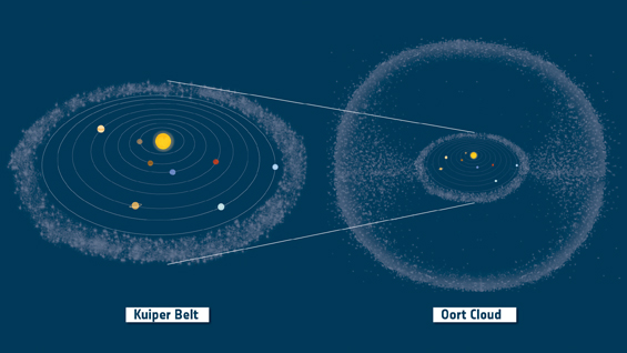 solar system from sun to oort cloud - photo #5
