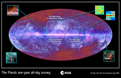 This multi-colour all-sky image of the microwave sky has been synthesized using data spanning the full frequency range of Planck, which covers the electromagnetic spectrum from 30 to 857 GHz.